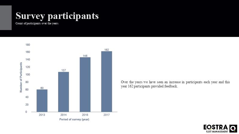 Benchmark survey 1